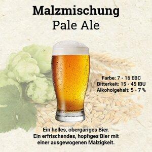 HUBL Malzmischung Pale Ale - 30 Liter